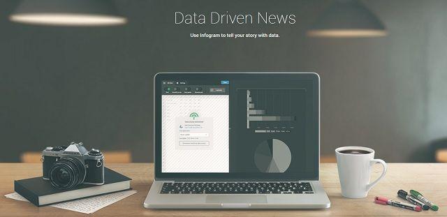 Infogr.am сообщил о своем приобретении: компания купила онлайн-ресурс Visualoop