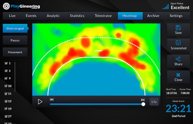PlayGineering heatmap_handball_opt